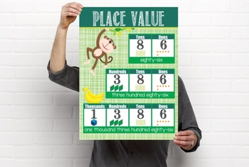 MONKEYS - Classroom Decor: Place Value Chart - size 18 x 24