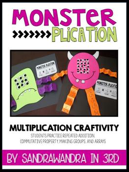 MONSTER-PLICATION Multiplication Strategy Craftivity