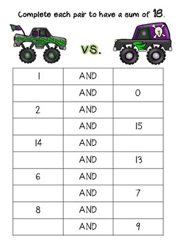 MONSTER SUM Packet - Practice finding sums to 20 (Monster Truck theme)