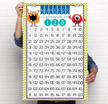 MONSTERS - Classroom Decor: Counting to 120 Poster - size 24 x 36