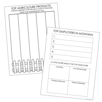MONTANA History Project, Differentiated State Research Journal {EDITABLE}