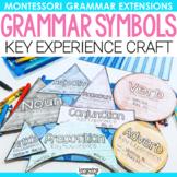 Montessori Grammar Symbols Extension Booklets