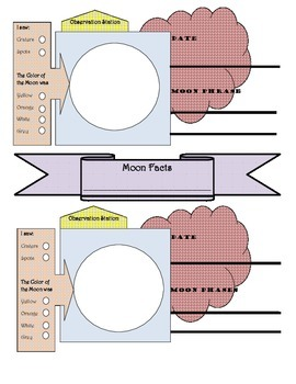 MOON PHASES RECORD PAGE
