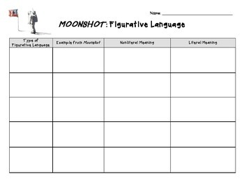 MOONSHOT Figurative Language
