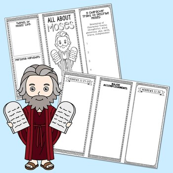 MOSES Biblical Character Research Brochure Project | FREEBIE!
