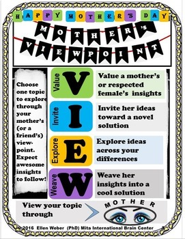 MOTHER's DAY - Point of View Tasks for Upper Grades