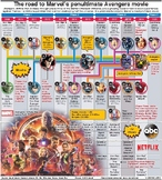 MOVIES and ART: Marvel's Cinematic Universe