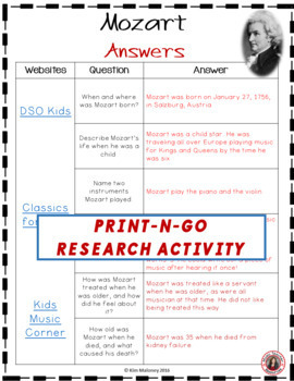 MOZART Research Activity Sheets