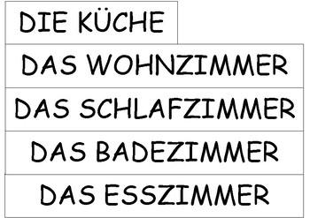 MÖBEL UND ZIMMER - DIE WOHNUNG Flashcards