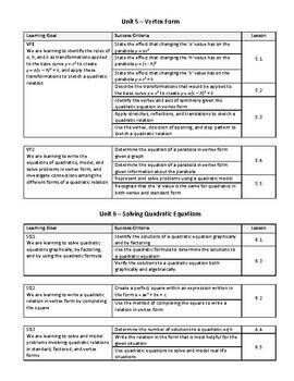 MPM2D Grade 10 Academic Learning Goals (Ontario)
