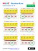 MQUIZ - Number Line - Numbers between 20 and 50