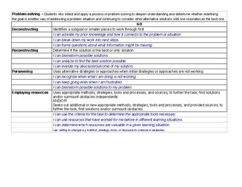 """MS 6-8th grade Health 21st century skill  """"I can"""" Statements"""