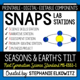 MS-ESS1-1 Seasons and Earth's Tilt Lab Stations Activity
