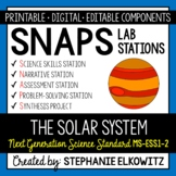 MS-ESS1-2 The Solar System Lab Stations Activity