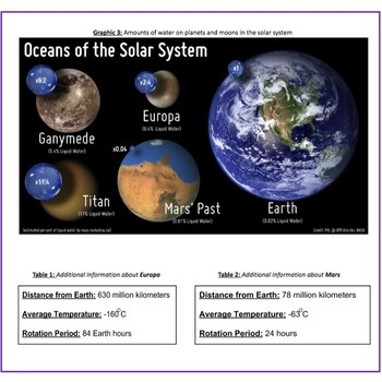 MS-ESS1-3 CER: Scale Properties in the Solar System, NGSS Performance Assessment