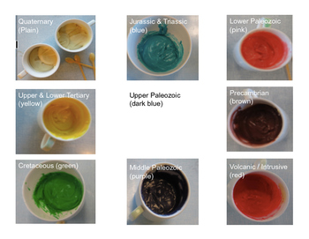 MS-ESS1-4 Cupcake Geology