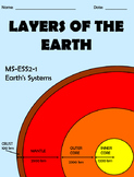 MS-ESS2-1 Layers of the Earth Register Tape Activity