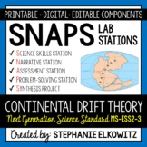 MS-ESS2-3 Continental Drift Theory Lab Stations Activity