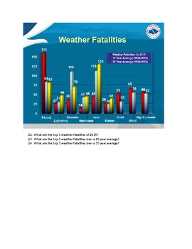 MS ESS3-2 Floods: Data Dig