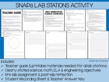 MS-ESS3-3 Land Pollution Lab Stations Activity