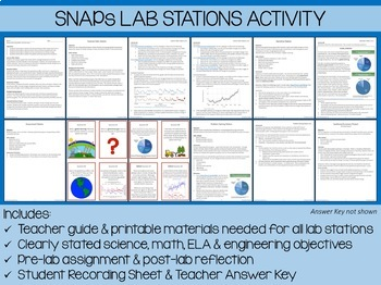 MS-ESS3-5 Global Warming Lab Stations Activity