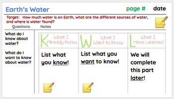 MS Earth's Systems Unit Slides and Assignments