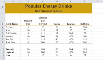 MS Excel AVG, MAX, & MIN Functions_Energy Drinks