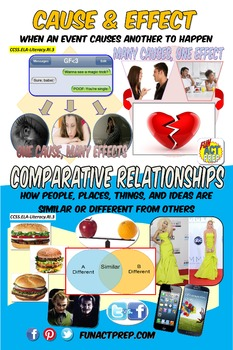 Reading Strategies Poster: Cause & Effect & Comparsion/Contrast, Teen-Friendly