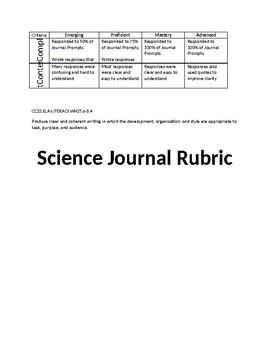 MS Homework Journal Rubric