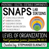 MS-LS1-3 Levels of Organization Lab Stations Activity