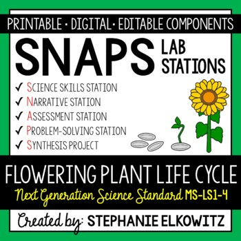 MS-LS1-4 Flowering Plant Life Cycle Lab Stations Activity