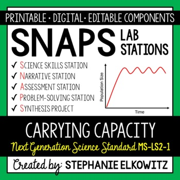 MS-LS2-1 Carrying Capacity Lab Stations Activity