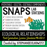 MS-LS2-2 Ecological Relationships Lab Stations Activity