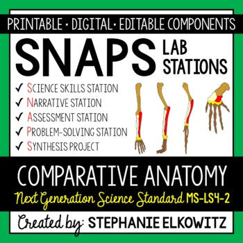 MS-LS4-2 Comparative Anatomy Lab Stations Activity by Stephanie Elkowitz
