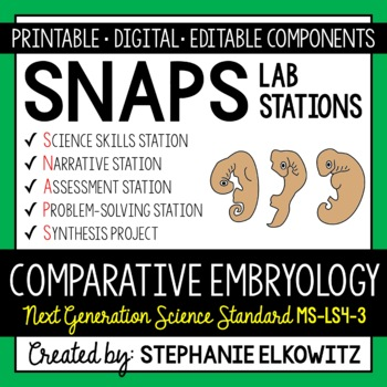 MS-LS4-3 Comparative Embryology Lab Stations Activity