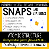 MS-PS1-1 Atomic Structure Lab Stations Activity