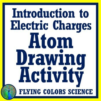 MS-PS1-1 Basic Atom Drawing Worksheet (introduce MS-PS2-3 + MS-PS2-5) NGSS