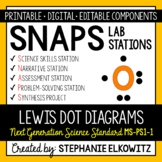 MS-PS1-1 Lewis Dot Diagrams Lab Stations Activity