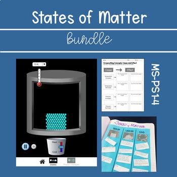MS-PS1-4 Bundle: Phet Simulation, Graphic Organizer and Card Sort