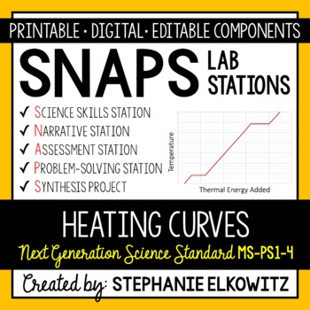 MS-PS1-4 Heating Curves Lab Stations Activity