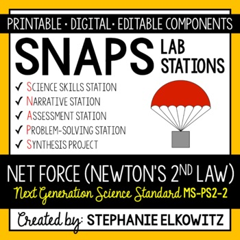 MS-PS2-2 Net Force & Newton's Second Law of Motion Lab Stations Activity