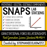 MS-PS2-4 Gravitational Force Relationships Lab Stations Activity