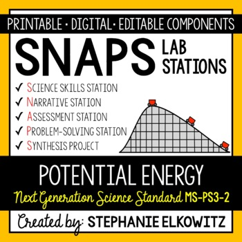 MS-PS3-2 Potential Energy Lab Stations Activity