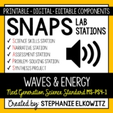 MS-PS4-1 Waves and Energy Lab Stations Activity