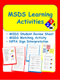 MSDS - Material Safety Data Sheet Learning Activities