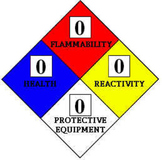 MSDS Safety Sheet Learning Activity medical chemistry health science