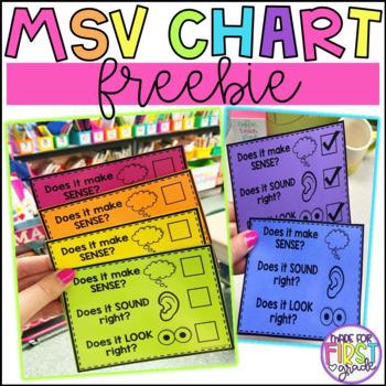 MSV Student Chart: Free
