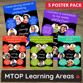 MTOP Belonging, Being, Becoming Outcome Posters for outsid