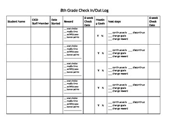 MTSS Check In and Out Log