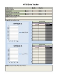 MTSS (RTI) Data Tracking Tool Easy to Use
